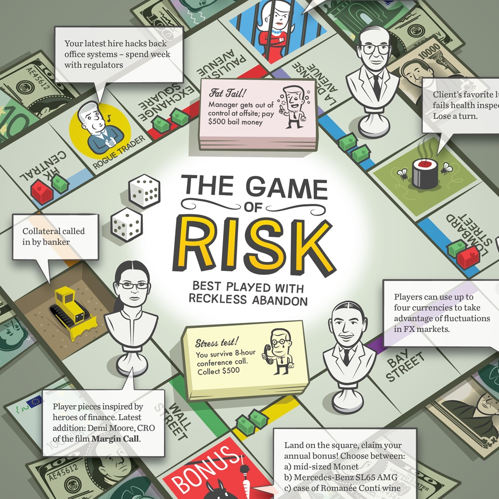 The Game of Risk